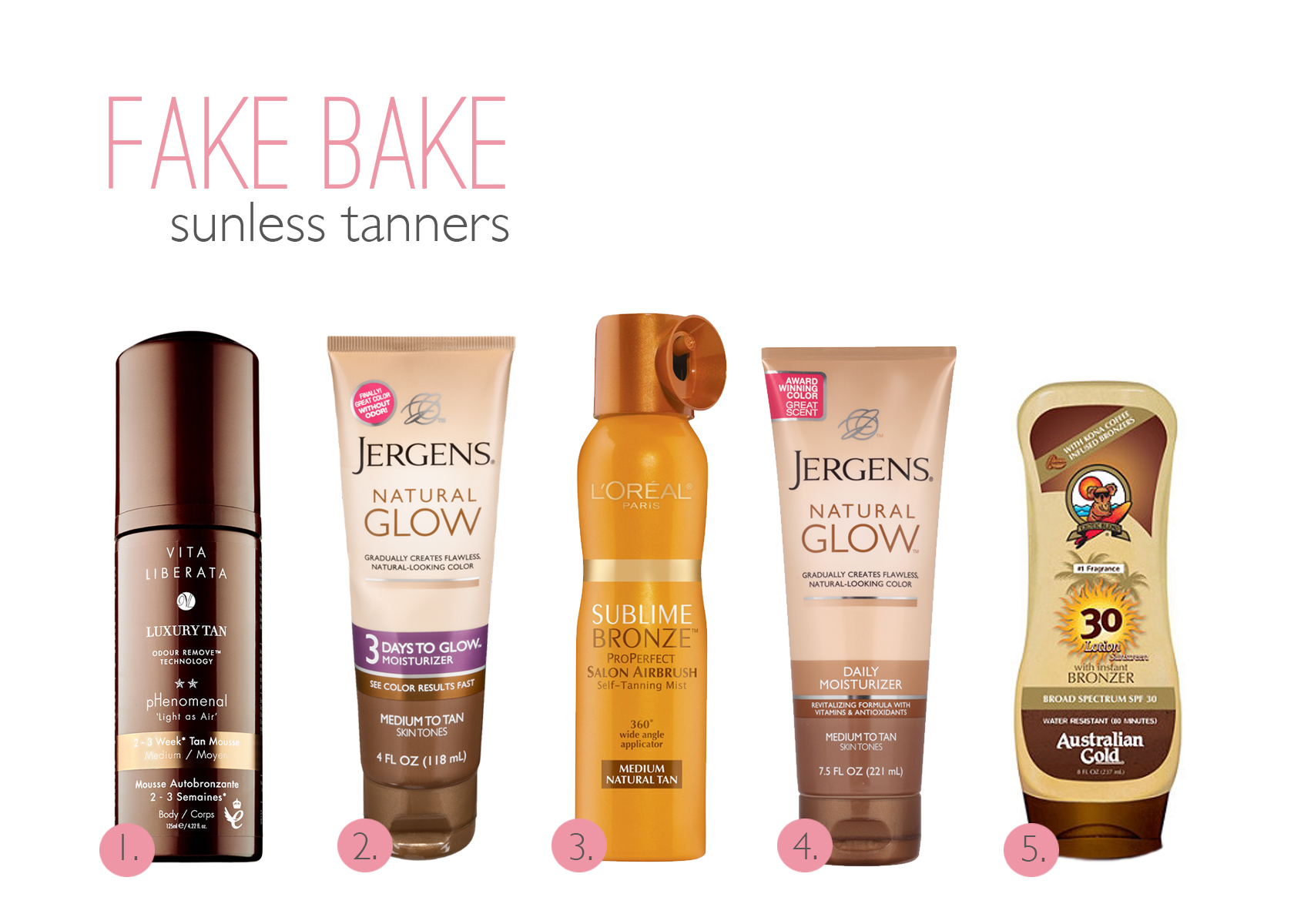 Fake Bake 2.0 (Sunless Tanning Products)